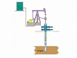 Hollow Sucker Rod Electric Heating Device In Oil Well