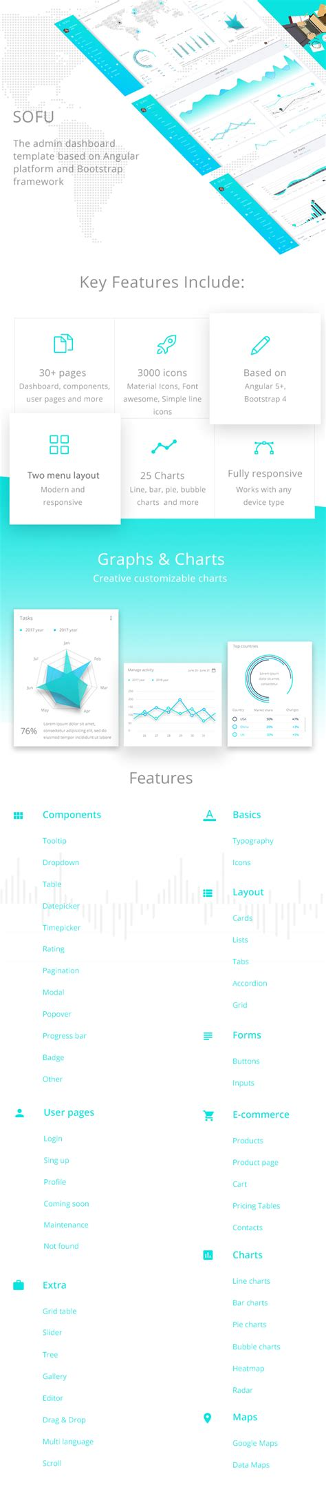 ng template angular 4 sofu angular 6 bootstrap 4 admin template by pixel garden themeforest