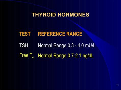 free t4 reference range thyroid disorders a practical approach