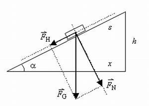 Physik Kraft Berechnen : reibung ~ Themetempest.com Abrechnung