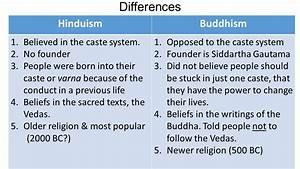 34 Hinduism Vs Buddhism Venn Diagram