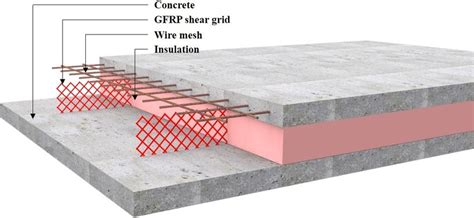 insulated concrete sandwich wall panel reinforced