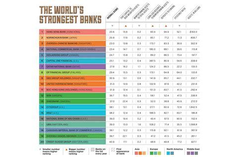 cuisine classement mondial meilleur cuisine au monde classement 28 images la 6