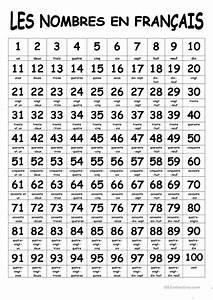 Chiffre Romain De 1 A 50 : poster des nombres 1 100 fiche d 39 exercices fiches p dagogiques gratuites fle ~ Melissatoandfro.com Idées de Décoration
