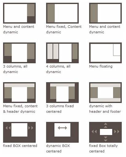 Grid Types Different Web Layout Systems Websites