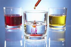 Examples of Chemical Reactions in Everyday Life  Chemical