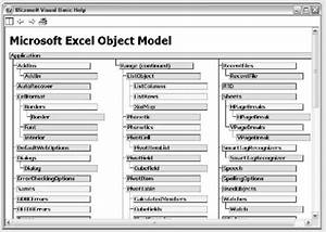 Microsoft Excel Object Model Diagram