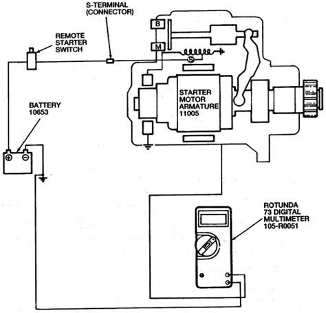 repair guides starting system starter autozonecom