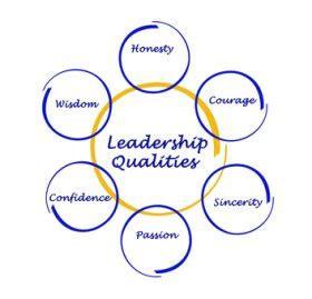 leadership skills    learned stock rock  roll