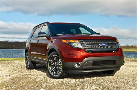 2019 Ford Explorer Review, Engine, Design, Platform, Price