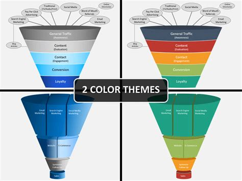 Sales Funnel Template Powerpoint Free Download