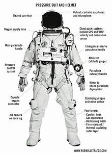 1000+ images about Space on Pinterest | Space suits, Moon ...