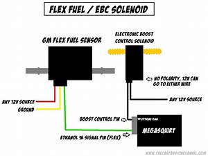 Wire A Vvt Engine Into Your Miata   W   Flex Fuel  U0026 Ls2 Coils   Rebirth Ep32   U2013 The Car Passion