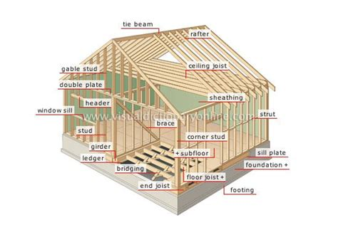 house frames  wall shed plans