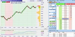 Forex Tick Chart Online