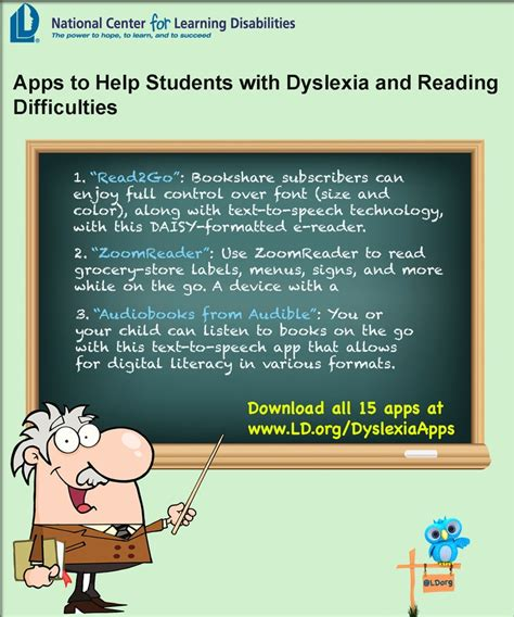 Apps To Help Students With Dyslexia And Reading Difficulties  Dyslexia  Pinterest Reading
