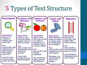 Different Types of Text Structures