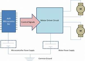 Controlling Dc Motors Using Avr Microcontrollers