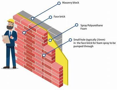 Cavity Insulation Brick Veneer Masonry Issuu Brickwork