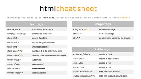 HTML Tags Cheat Sheet