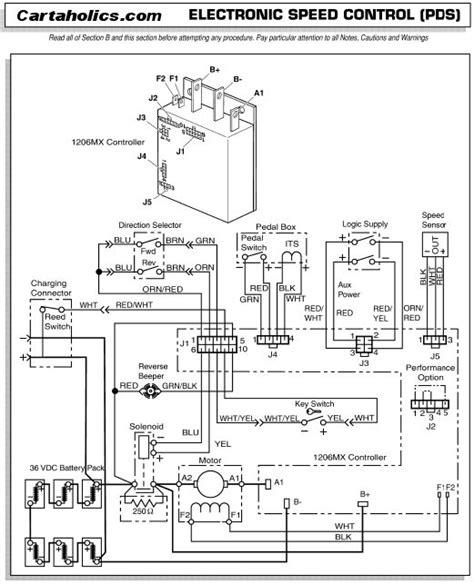 Ezgo Golf Cart Wiring Diagram Pds