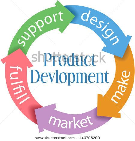 product design and development product development stock images royalty free images