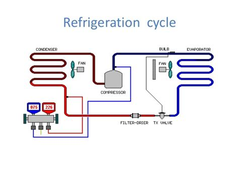 Simple Hvac Schematic Diagram by Commercial Papa S Refrigeration