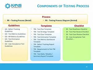 software testing process testing automation and software With automation strategy document template