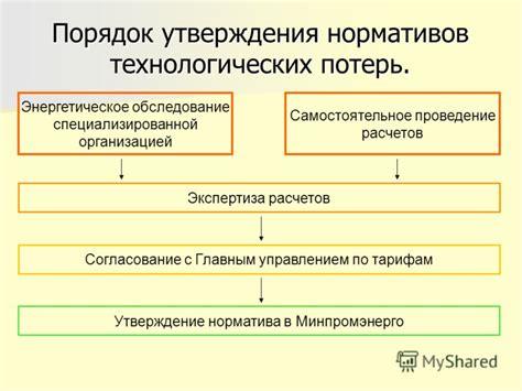 II определение уровня технологических потерь в системах электроснабжения