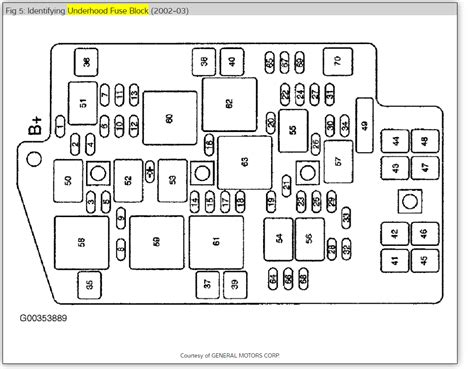 2002 Buick Rendezvou Fuse Panel Diagram by Fuse Panel Can You Tell Me Where The Fuse Is