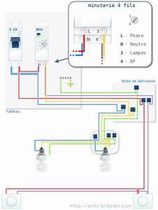 Detecteur De Fil Electrique : branchement minuterie 4 fils elec 1 pinterest fils ~ Dailycaller-alerts.com Idées de Décoration