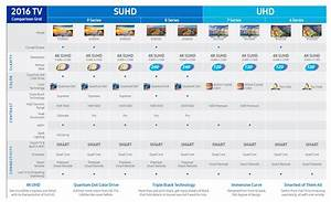 Samsung 2016 Series Comparison – BAM Enterprise