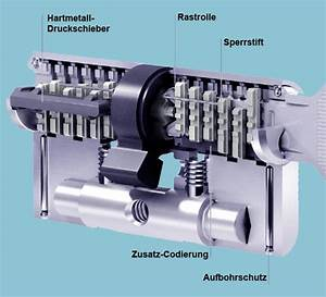 Sicherheits Schließzylinder Test : schlie zylinder f r zylinderschloss modular wechseln oder austauschen ~ Eleganceandgraceweddings.com Haus und Dekorationen