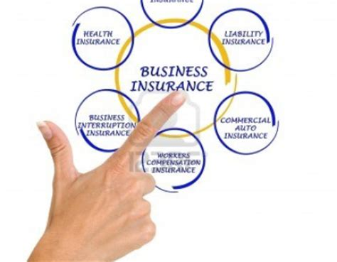 compare business insurance coverage quotes