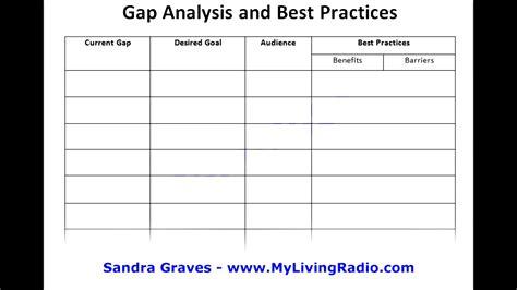 analysis template gap analysis template cyberuse