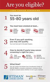 Lung Cancer Screening Brochures