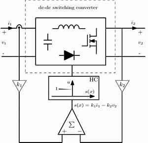 Block Diagram Of A Power G