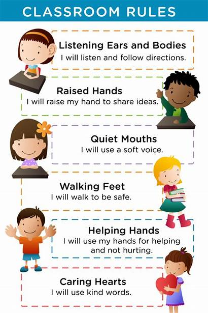 Rules Classroom Students Clipart Manners Class Primary