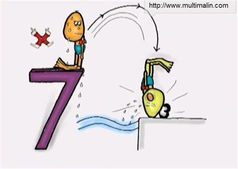 Comment Apprendre La Table De Multiplication En S Amusant