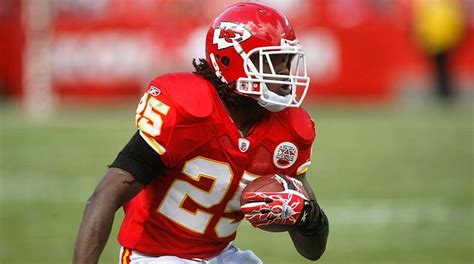 kansas city chiefs  nfl team preview