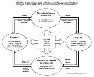 Reflexiones Desde El Derecho  Esquema De La Din U00e1mica Social