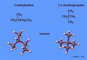 Organic Molecule Geometry