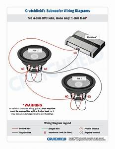 Single 2 Ohm Dvc Subwoofer Wiring Diagram For
