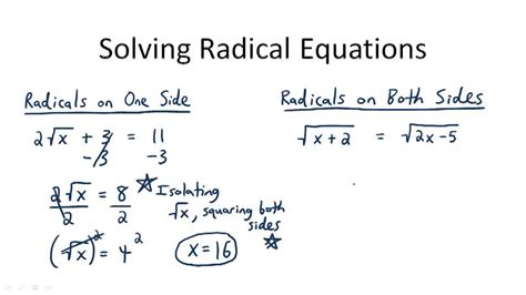 Solving Radical Equations Overview