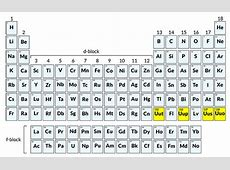 How Many Elements Are There In The Periodic Table? iGCSE