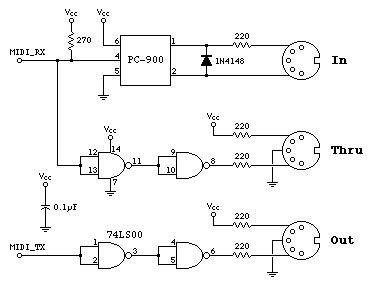 Midi Drum Machine Schematic Interface