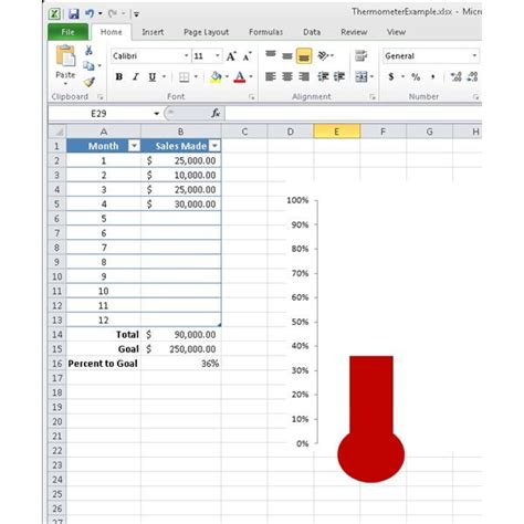 How Make Cv Exle by How To Make A Thermometer Chart In Microsoft Excel 2010
