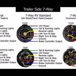 Way Trailer Plug Wiring Diagram Ford Free