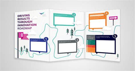 center  creative leadership dril advertising agency