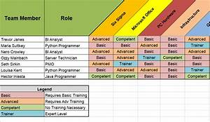 skills matrix template free project management templates With competency matrix template